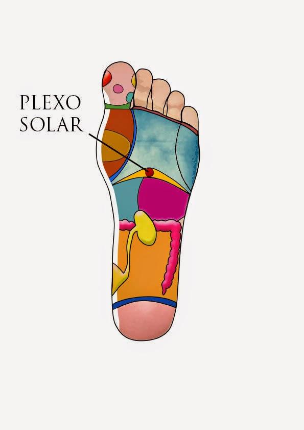 Plexo-solar (1)